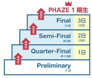 phaze_audition_stage